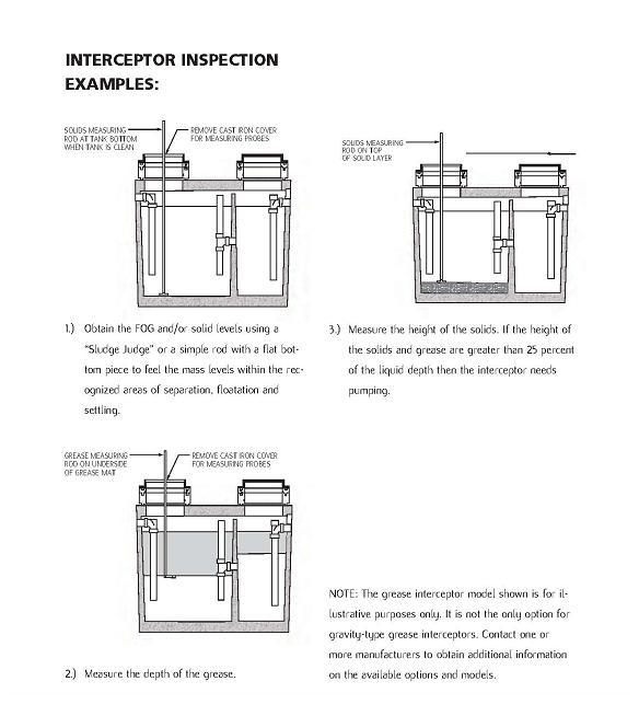 Interceptor inspection examples image