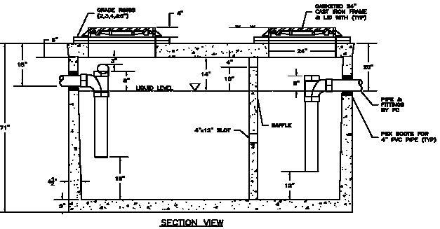 Model G-10 Grease Interceptor image
