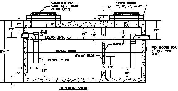 Model G15 Grease Interceptor image
