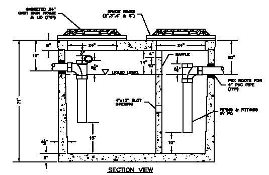 Model G-5 Grease Interceptor image