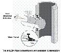 A Lok Connector image